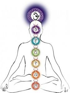 кундалини йога скачать