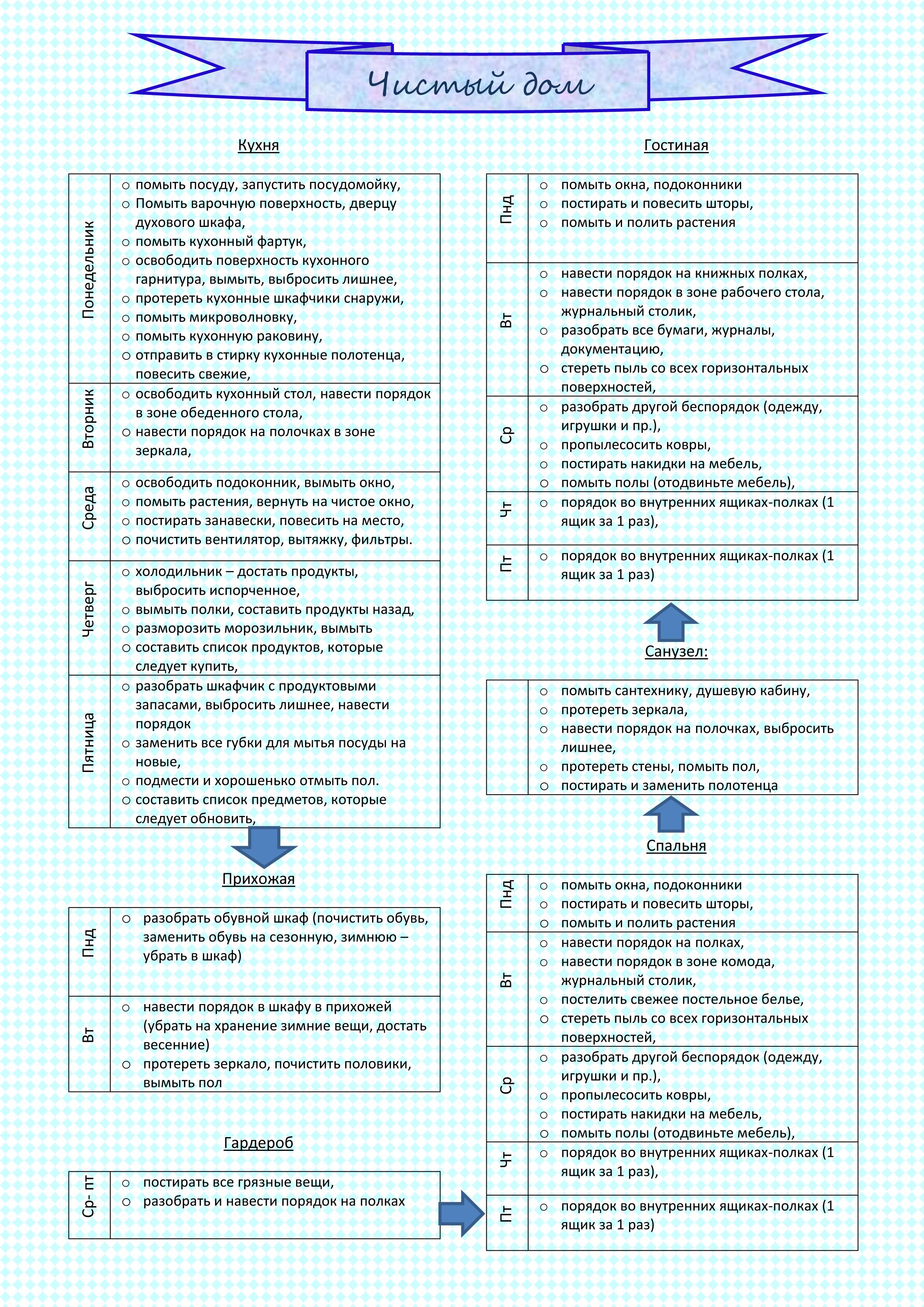 Как прописаться в квартире: порядок и документы для прописки 32